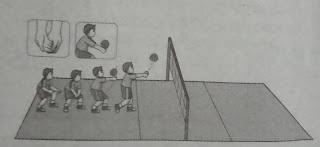 Variasi Gerak Menekuk dan Mengayun dengan Kombinasi Memantulkan Bola