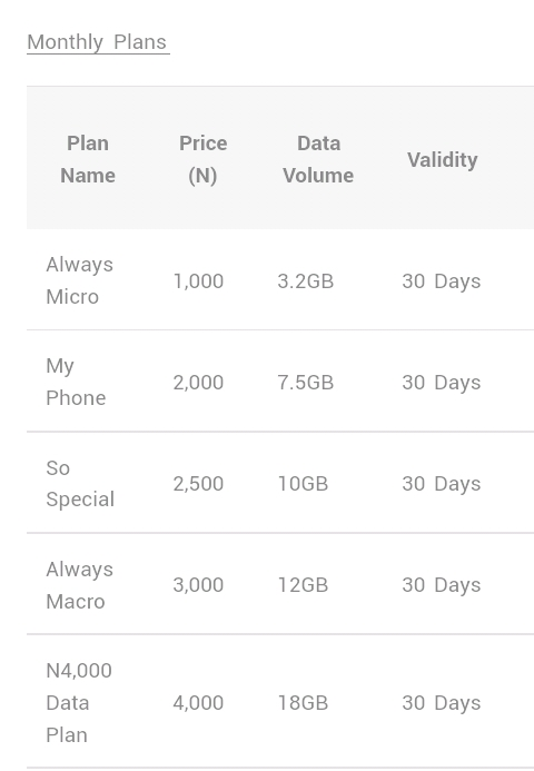 [Image: glo-monthly-data-plans-and-prices.jpg]