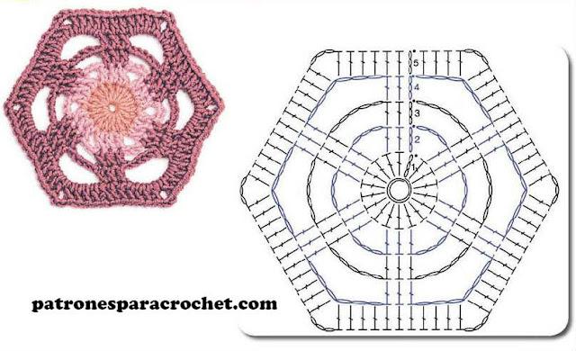 patrones-hexagono-crochet