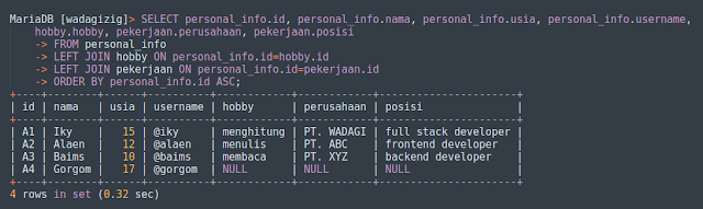 SQL LEFT JOIN