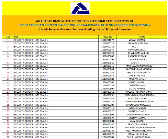 Allahabad-bank-specialist-officer-result