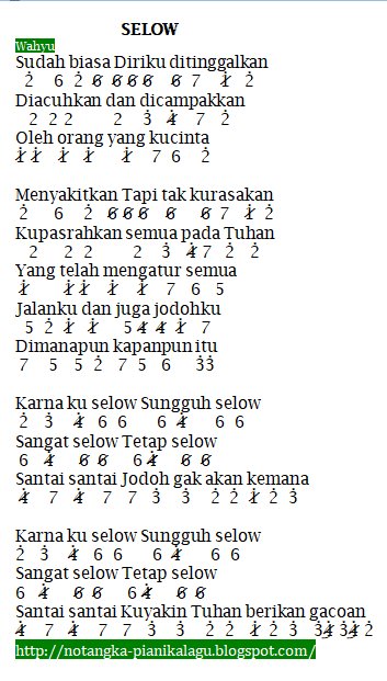 Not Angka Pianika Lagu Wahyu Selow