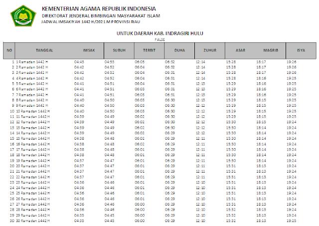 Jadwal Imsakiyah Ramadhan 1442 H Kabupaten Indragiri Hulu, Provinsi Riau