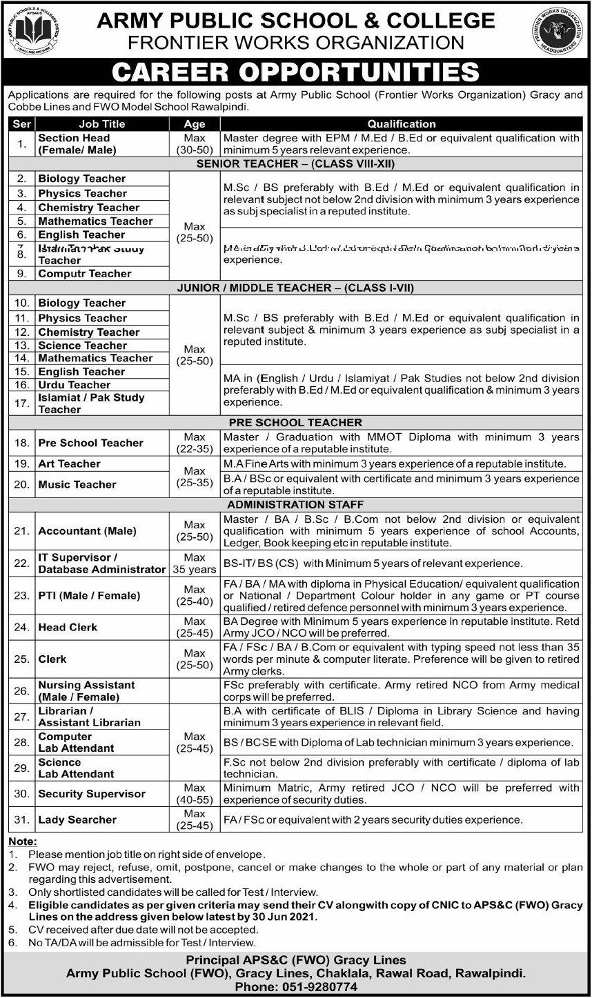 Army Public School & College Faculty Staff Jobs 2021  Multiple Vacancies