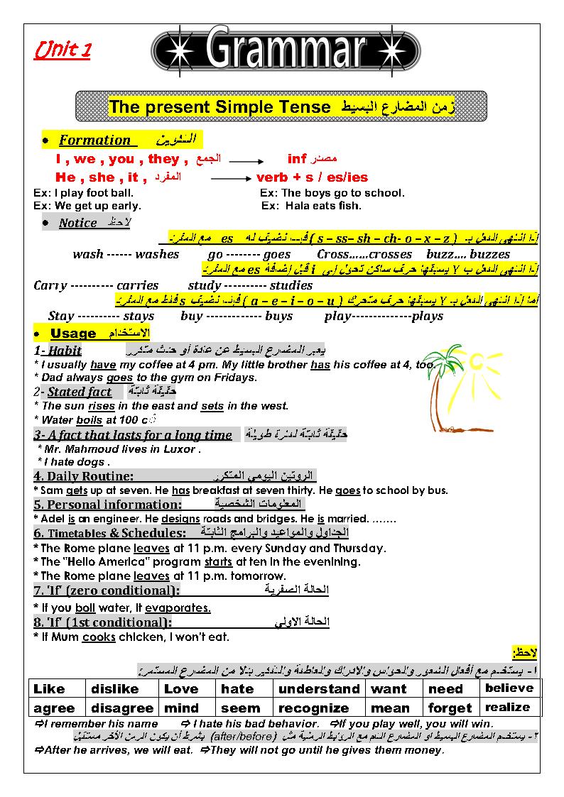 أفضل مذكرة قواعد فى اللغة الانجليزية للصف الاول الثانوى الترم الاول 2022