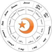 Il Calendario Islamico.Un Te Alla Menta Il Calendario Islamico