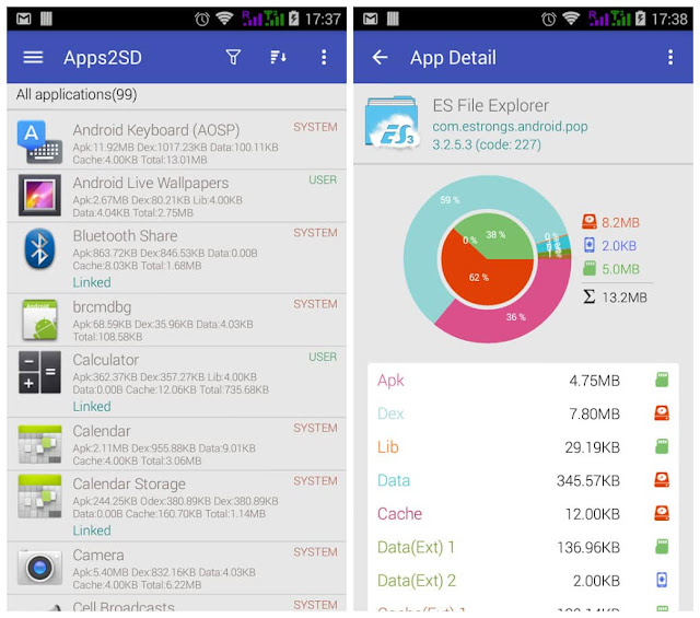 Apps2SD PRO Cracked APK