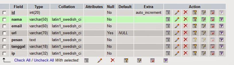 format database