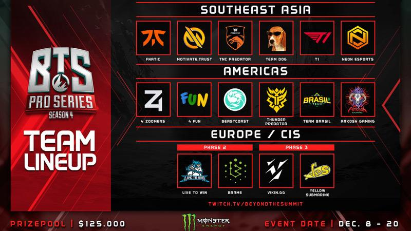 BTS Pro Series 14, IYD Join the New DOTA 2 Team
