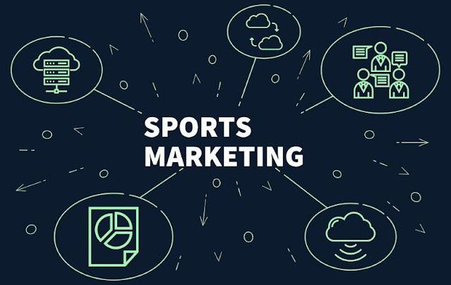 how social media changed sports marketing strategies smm