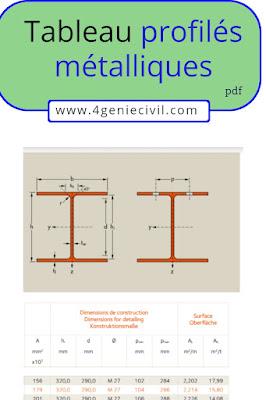 tableau profilé acier métallique ipe HEA en pdf