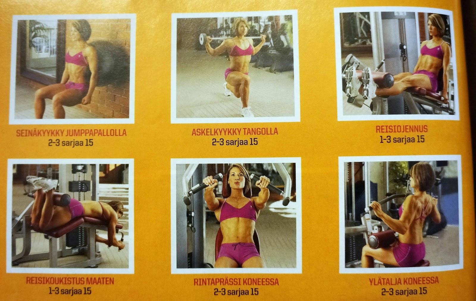 Tehokas kuntosaliohjelma naisille   Fitness ja Terveellinen syöminen