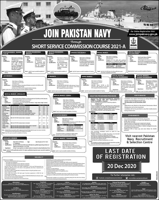 Pakistan Navy Short Service Commission Course 2021-A Jobs December 2020 (200 Posts)