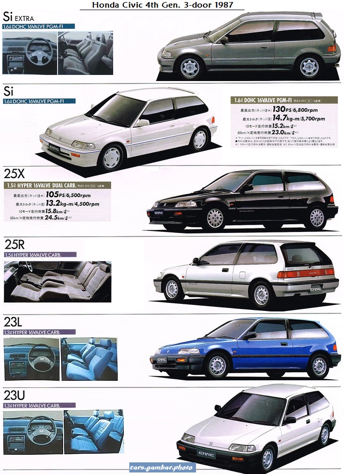 1987 Honda Civic 4th Gen 3-door Japan Models