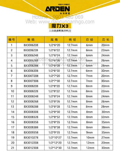 Catalog-Mũi Router thẳng ARDEN 1/2*6*30mm*3T BX3