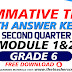 Summative Test GRADE 6 Q2