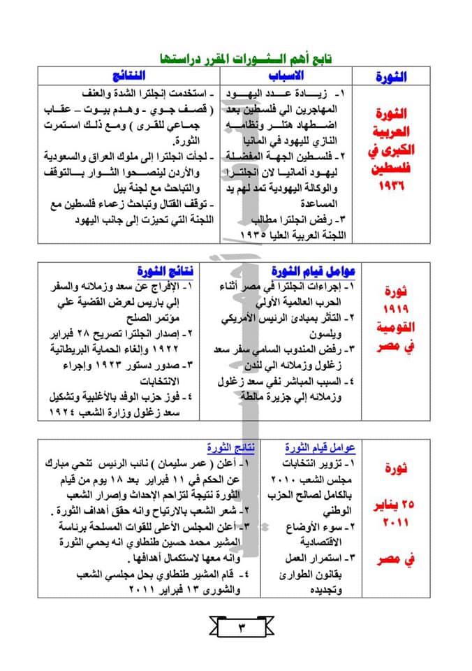 ملخص ثورات منهج التاريخ لثالثة ثانوي ف 4 ورقات 17
