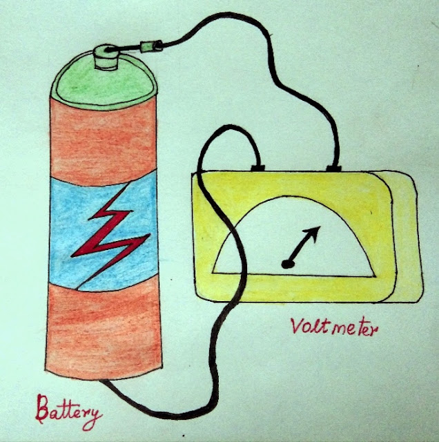 How to do Current discharge experiment with battery2