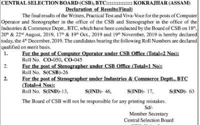 CSB & Industries Commerce Deptt., BTC Final Result