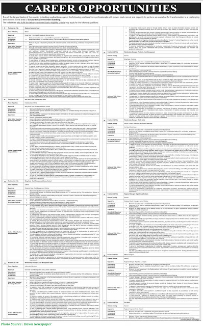National Bank of Pakistan Jobs December 2020 Apply Online for Latest NBP Jobs December 2020