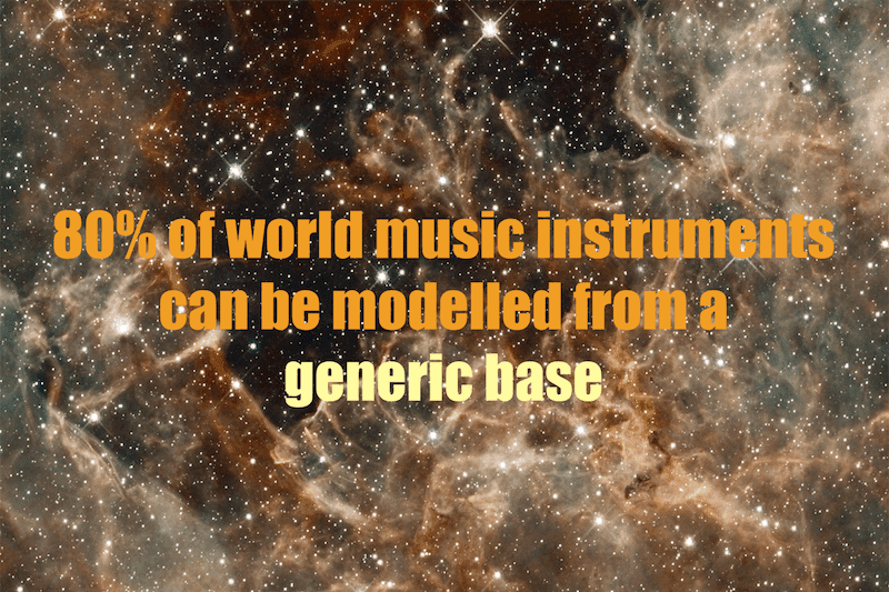 Hornbostel Sachs model world music instruments from generic base browser web. #VisualFutureOfMusic #WorldMusicInstrumentsAndTheory