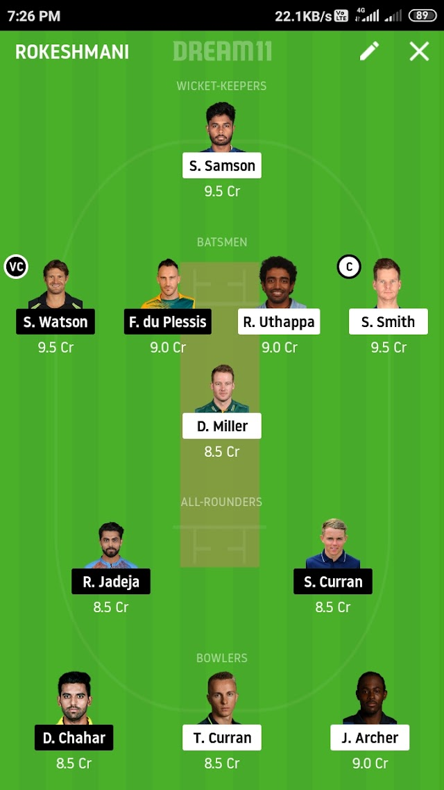 RR vs CSK ,Today Match fantasy11 Prediction and tips