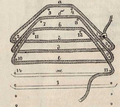 плетение одной нитью база