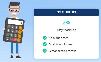 Interesants Startup ASV - Nopērk, tavu māju, taču tu vari to turpināt īrēt un pēc tam atpirkt.