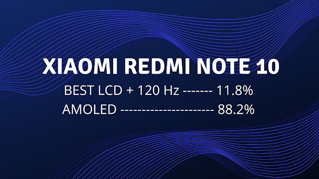 Ngomongin Seputar Xiaomi Redmi Note 10