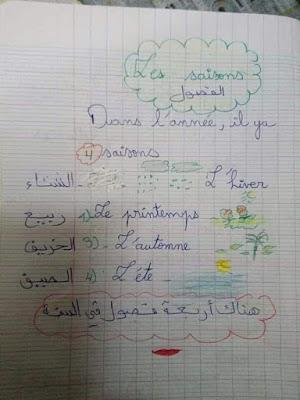 ملخصات دروس الفصل الثاني في اللغة الفرنسية للسنة الرابعة ابتدائي مترجمة للعربية