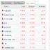 股市 | 不符合主题股的公司怎么了?
