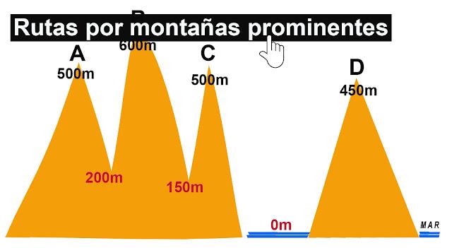 Rutas por montañas prominentes