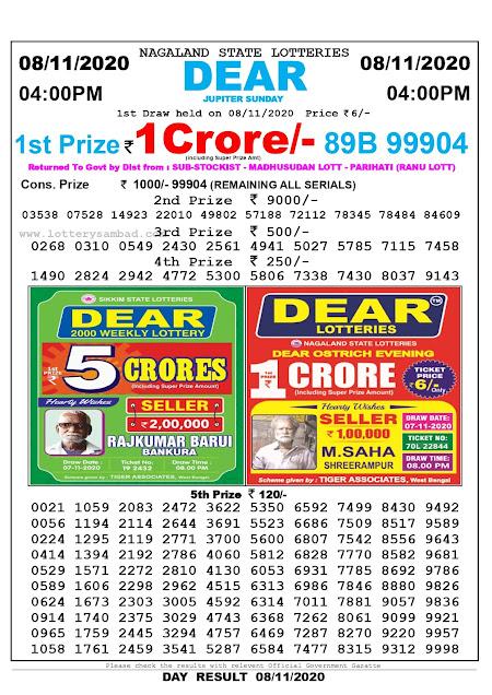 Nagaland State Lottery Result 08-11-2020, Sambad Lottery, Lottery Sambad Result 4 pm, Lottery Sambad Today Result 4 00 pm, Lottery Sambad Old Result