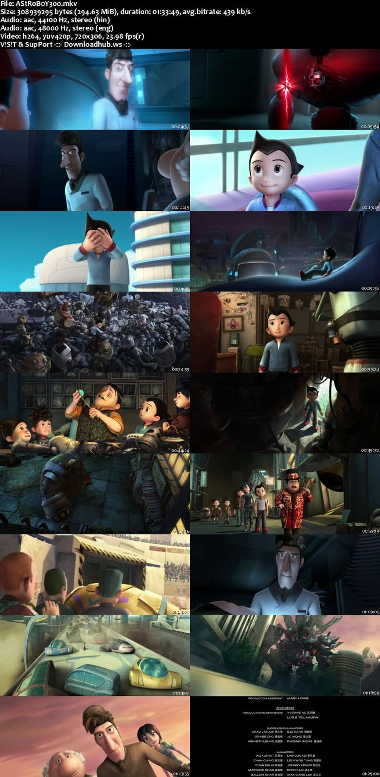 Astro Boy 2009 Hindi Dual Audio 480p BluRay Free Download