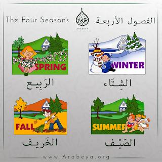 Kosakata Musim-musim dalam Bahasa Arab