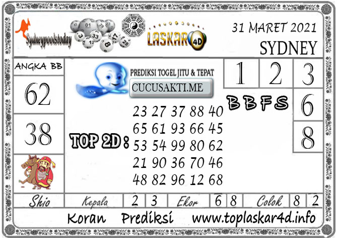 Prediksi Togel SYDNEY LASKAR4D 31 MARET 2021