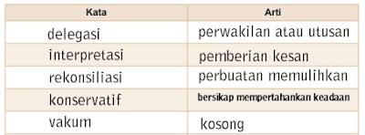 tabel kata sulit dan arti www.simplenews.me