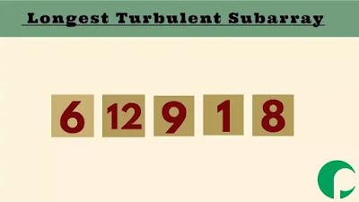 Longest Turbulent subarray