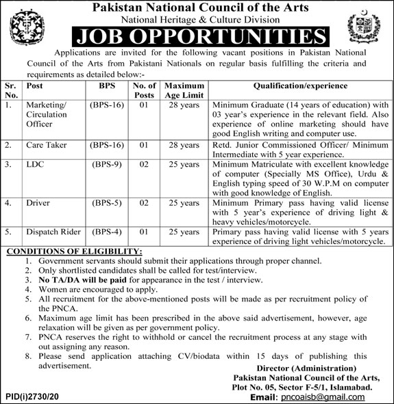 PNCA Pakistan National Council Of The Arts Latest December 2020 Jobs in Pakistan For Male and Female Jobs 2020