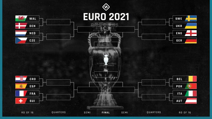 UEFA Euros schedule 2021