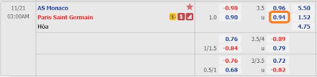 Tip bóng đá Monaco vs PSG, 03h ngày 21/11-VĐQG Pháp Keo