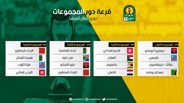 قرعة دور المجموعات لدوري ابطال افريقيا 2019