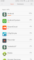 Redmi Note 3 Apps Battery Usage