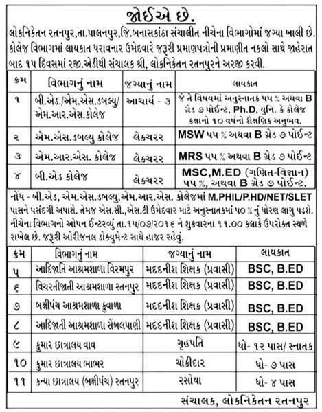 Lokniketan Ratanpur Recruitment 2016 for Various Posts
