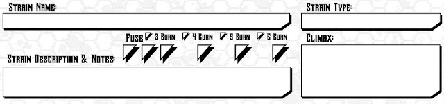 Strain character sheet detail