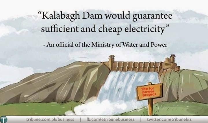 Introduction to the kalabagh dam