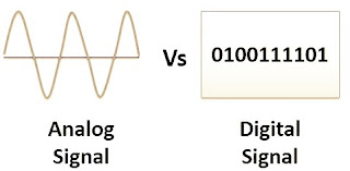 Analog Signal And Digital Signal in Hindi  - [ Hindi-Blog ]