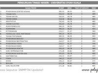 NRM SNMPTN 2017 (UPDATE)