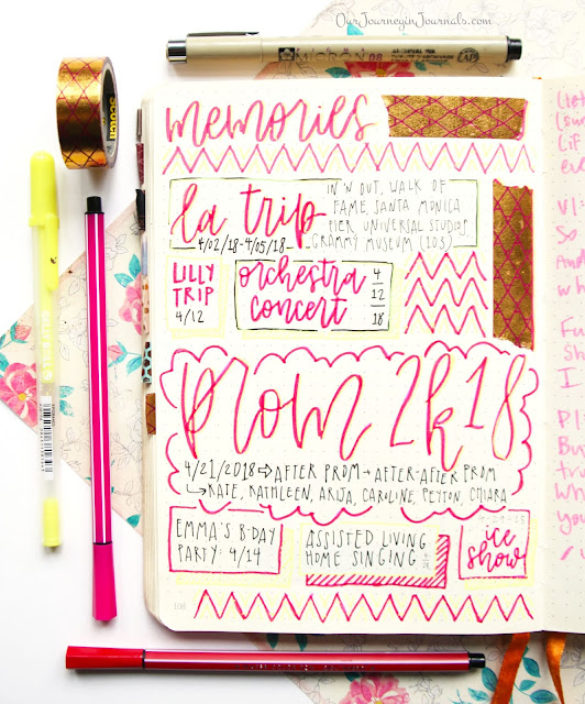 bullet journal April monthly memories spread