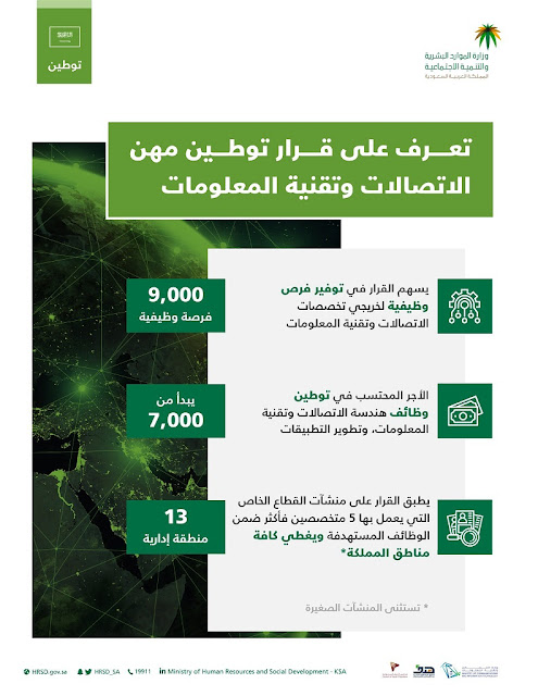 Saudization of Communication & IT Jobs in Private sector with Salary of 5,000 to 7,000 - Saudi-Expatriates.com